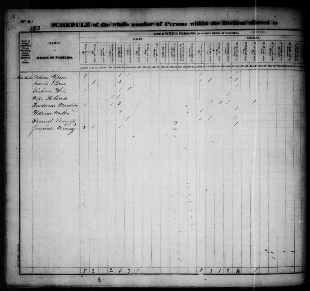 1830 Clay County Kentucky Census